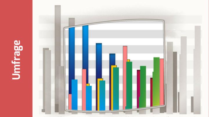 Marburger Bund-Barometer: Ärztinnen und Ärzte wollen behutsam in den neuen Alltag